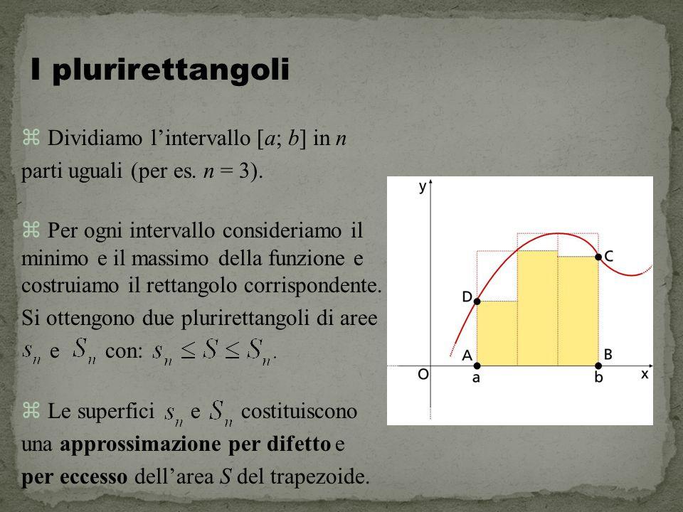 I plurirettangoli Dividiamo l'intervallo [a; b] in n